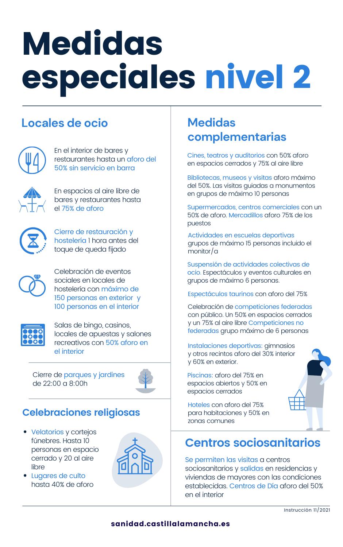 Horche regresa a nivel 2 tras las medidas decretadas por la Consejería de Sanidad en toda Castilla-La Mancha