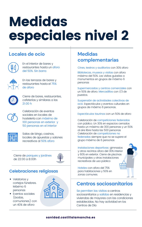La Consejería de Sanidad decreta medidas de nivel 2 en toda Castilla-La Mancha