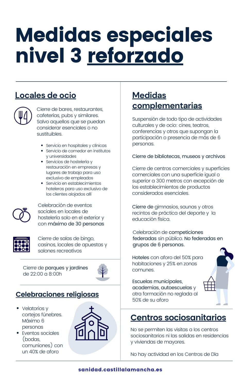 La Consejería de Sanidad decreta medidas de nivel 3 reforzado en Horche