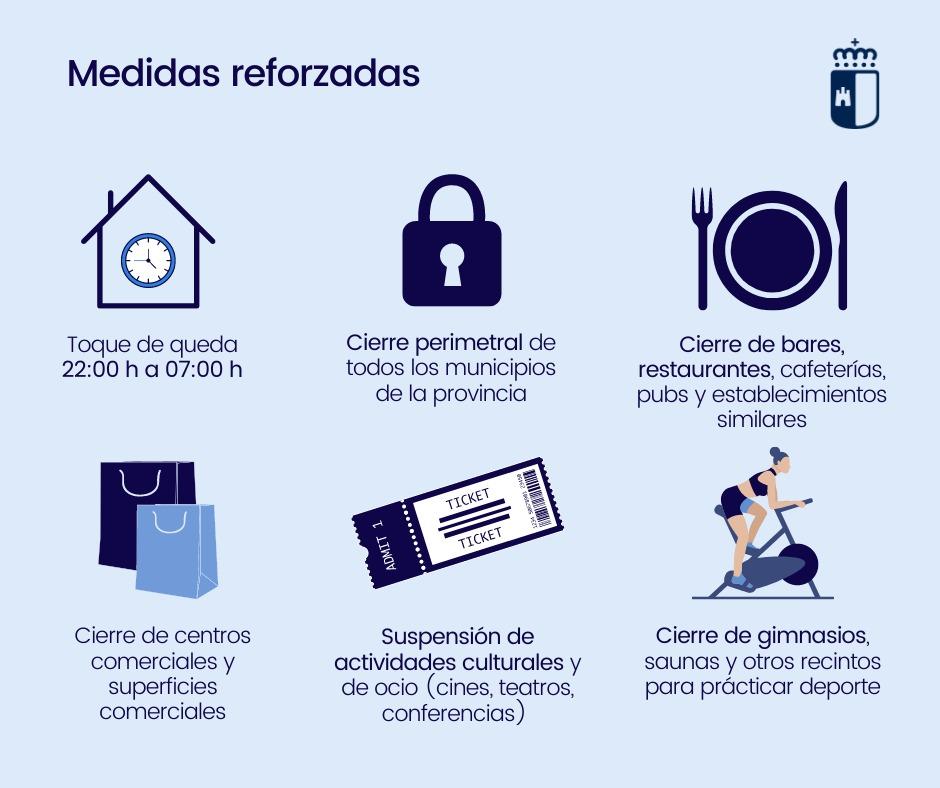La Consejería de Sanidad decreta medidas de nivel 3 reforzado en toda Castilla-La Mancha