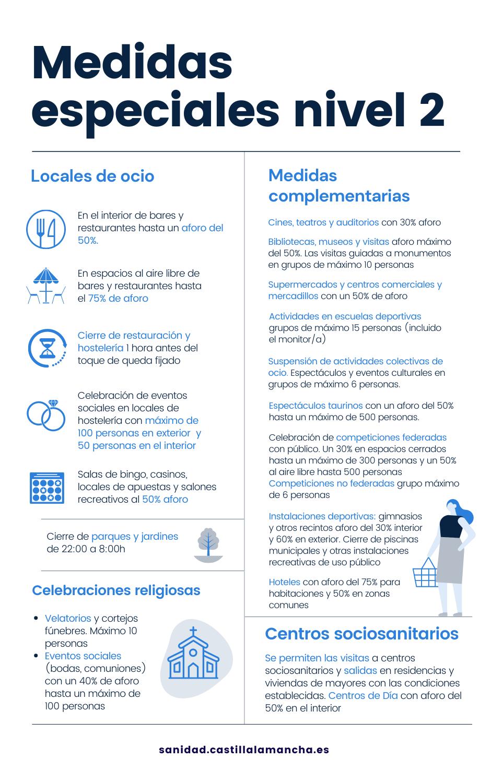La Consejería de Sanidad modifica las medidas de nivel 2 en toda Castilla-La Mancha